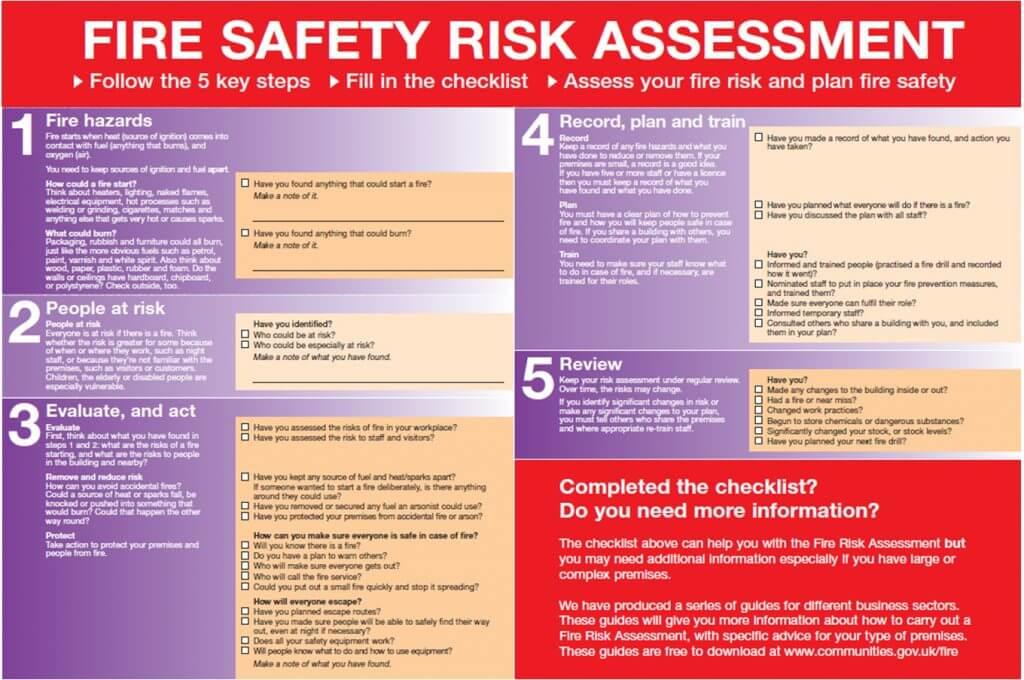 London Fire Risk Assessment